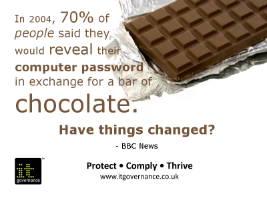 70% would reveal their password for a bar of chocolate