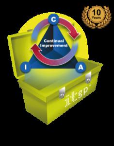 ISO 27001:2013 ISMS Documentation Toolkit