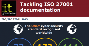 Tackling ISO 27001 documentation