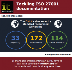 Tackle ISO 27001 documentation