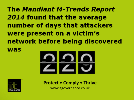The average number of days attackers were present on a victim's network